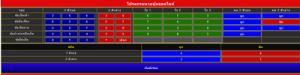 พบกับโปรแกรมโกงหวยหุ้นออนไลน์ฟรีได้ที่ casinobet168.com
