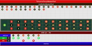พบกับโปรแกรมโกงรูเล็ตออนไลน์ฟรีได้ที่ casinobet168.com